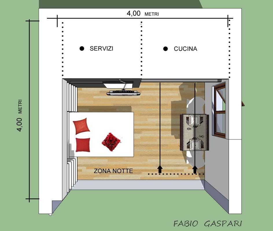 Progetto per mini casa - Minibar per casa ...