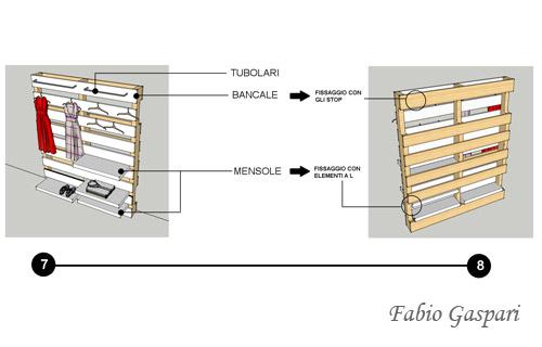 Armadio in pallet come costruirlo for Mobili design low cost
